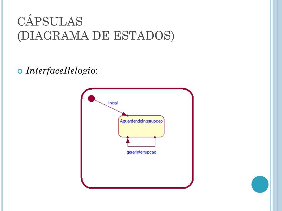 CÁPSULAS (DIAGRAMA DE ESTADOS)