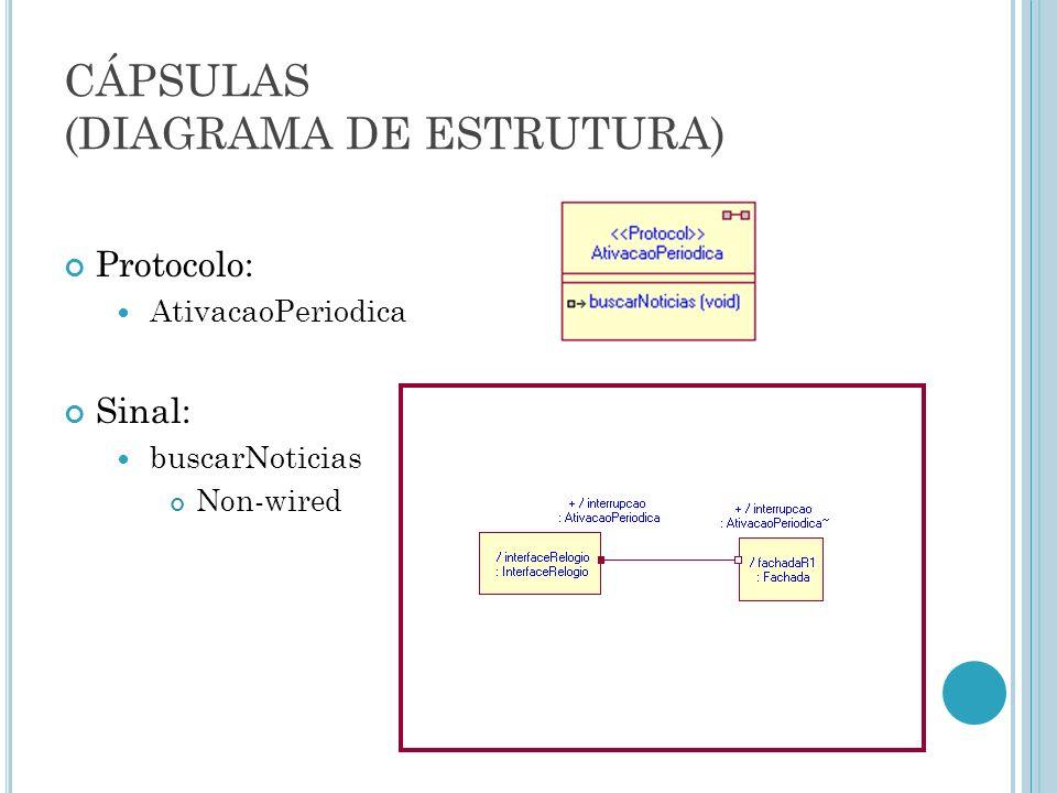 CÁPSULAS (DIAGRAMA DE ESTRUTURA)