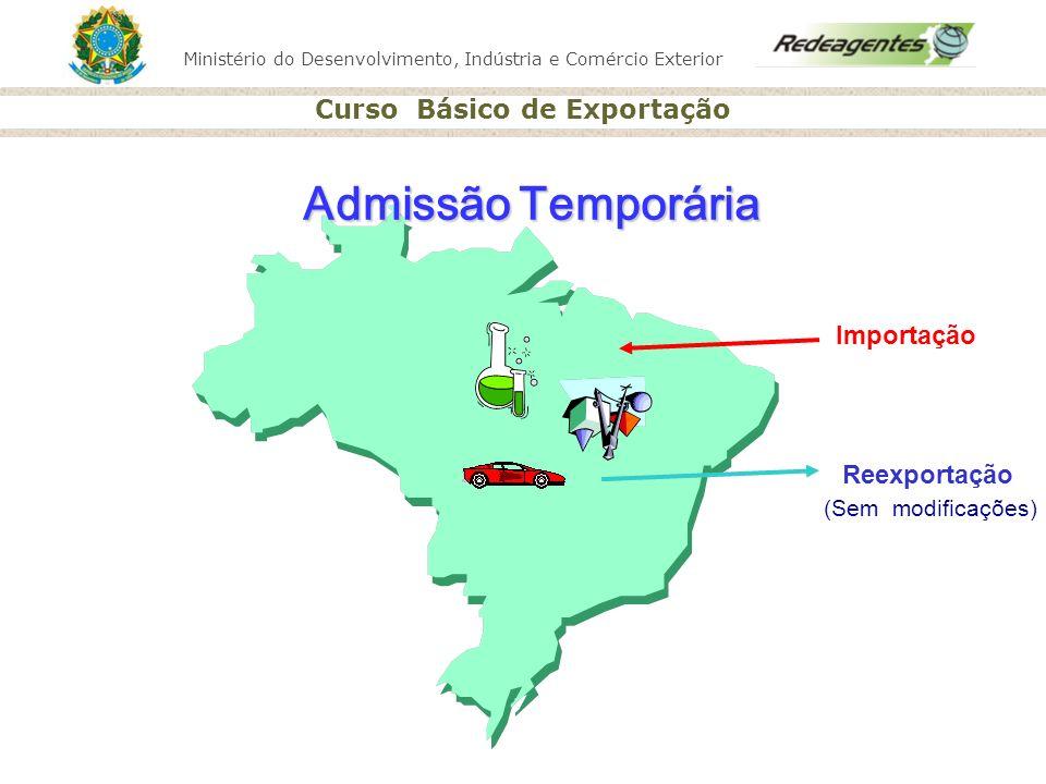 Admissão Temporária Importação Reexportação (Sem modificações)