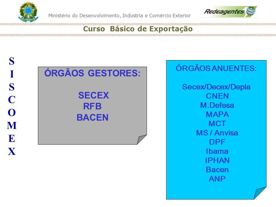 S I C O M E X ÓRGÃOS GESTORES: SECEX RFB BACEN ÓRGÃOS ANUENTES: