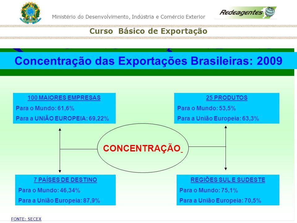 Concentração das Exportações Brasileiras: 2009