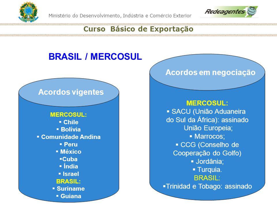 BRASIL / MERCOSUL Acordos em negociação Acordos vigentes MERCOSUL: