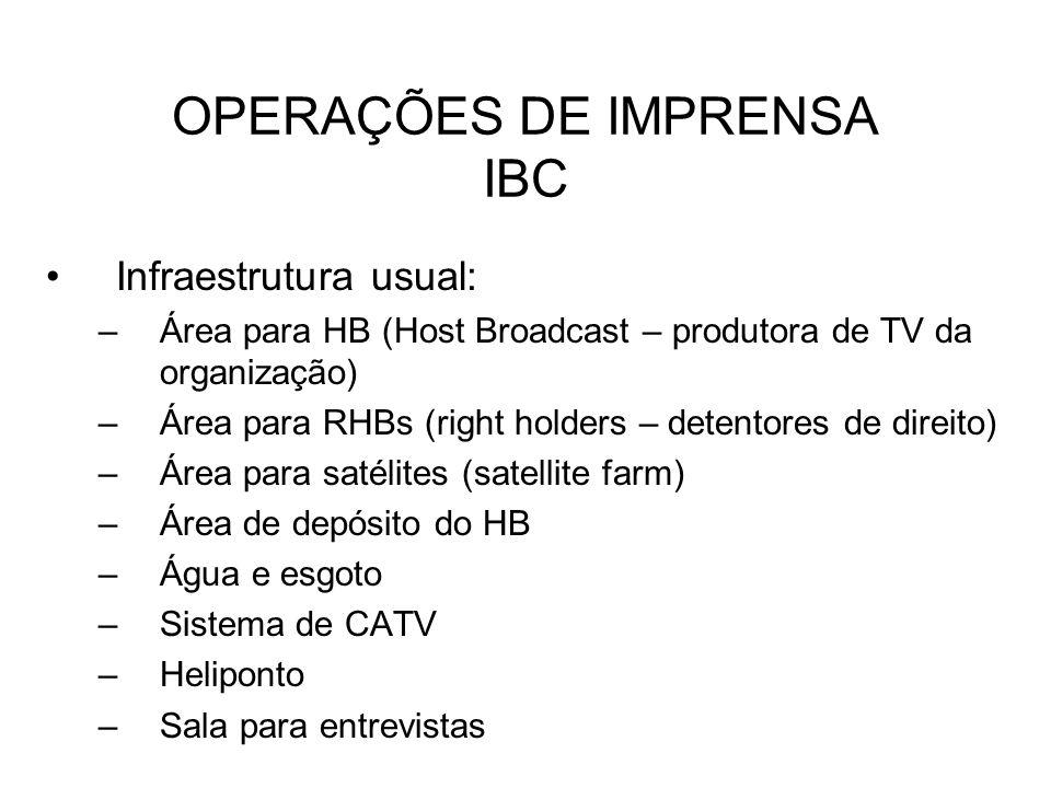OPERAÇÕES DE IMPRENSA IBC