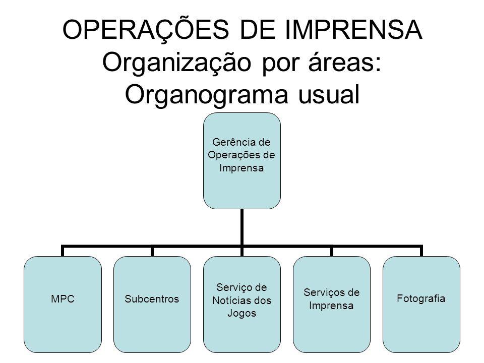 OPERAÇÕES DE IMPRENSA Organização por áreas: Organograma usual