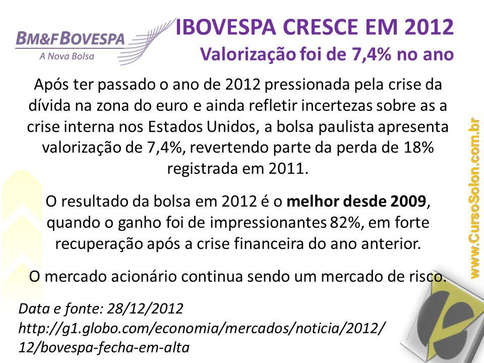 IBOVESPA CRESCE EM 2012 Valorização foi de 7,4% no ano