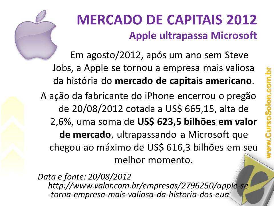 MERCADO DE CAPITAIS 2012 Apple ultrapassa Microsoft