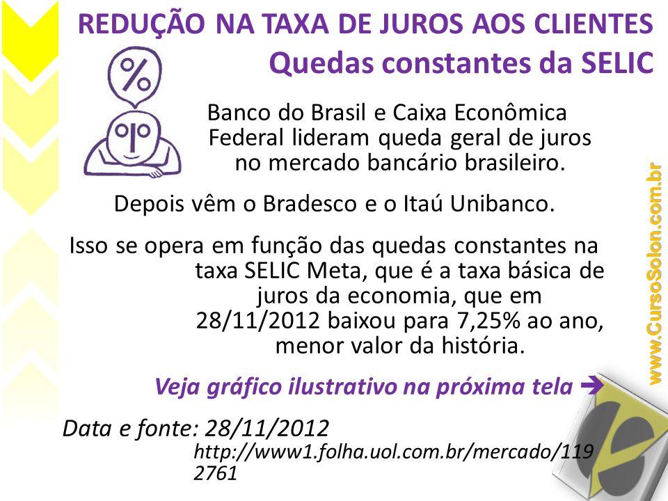REDUÇÃO NA TAXA DE JUROS AOS CLIENTES Quedas constantes da SELIC