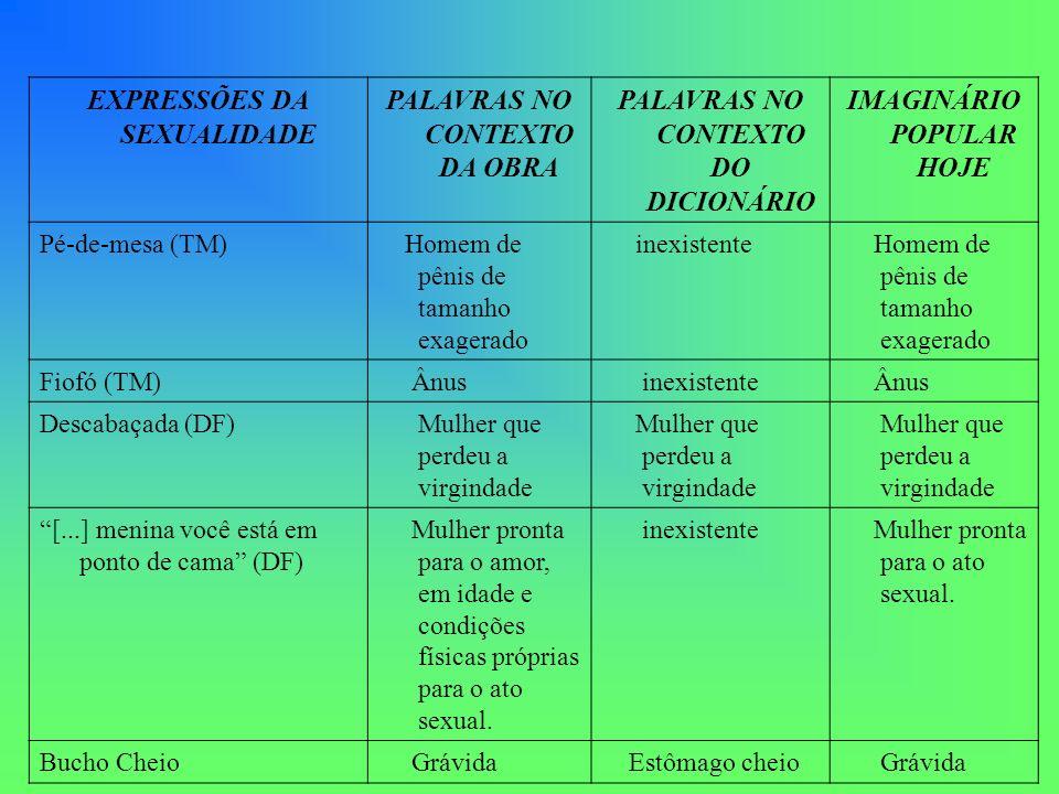EXPRESSÕES DA SEXUALIDADE PALAVRAS NO CONTEXTO DA OBRA