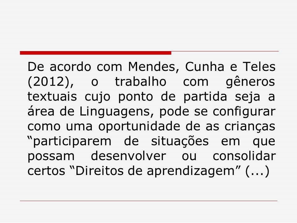 De acordo com Mendes, Cunha e Teles (2012), o trabalho com gêneros textuais cujo ponto de partida seja a área de Linguagens, pode se configurar como uma oportunidade de as crianças participarem de situações em que possam desenvolver ou consolidar certos Direitos de aprendizagem (...)