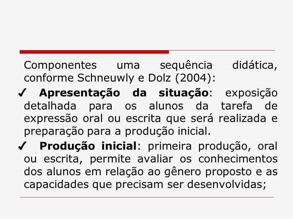 Componentes uma sequência didática, conforme Schneuwly e Dolz (2004):