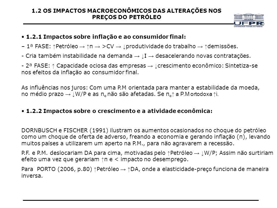 1.2 OS IMPACTOS MACROECONÔMICOS DAS ALTERAÇÕES NOS PREÇOS DO PETRÓLEO
