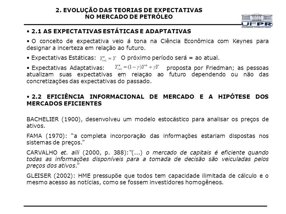 2. EVOLUÇÃO DAS TEORIAS DE EXPECTATIVAS NO MERCADO DE PETRÓLEO