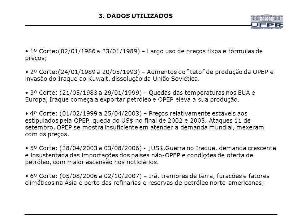 3. DADOS UTILIZADOS 1º Corte:(02/01/1986 a 23/01/1989) – Largo uso de preços fixos e fórmulas de preços;