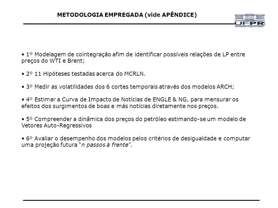 METODOLOGIA EMPREGADA (vide APÊNDICE)