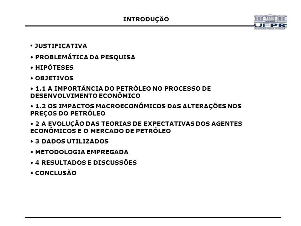 JUSTIFICATIVA INTRODUÇÃO PROBLEMÁTICA DA PESQUISA HIPÓTESES OBJETIVOS