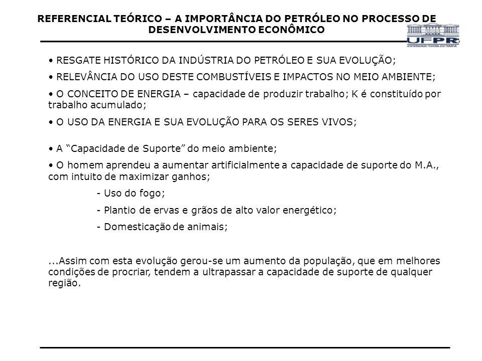 REFERENCIAL TEÓRICO – A IMPORTÂNCIA DO PETRÓLEO NO PROCESSO DE DESENVOLVIMENTO ECONÔMICO