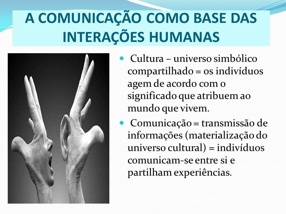 A COMUNICAÇÃO COMO BASE DAS INTERAÇÕES HUMANAS