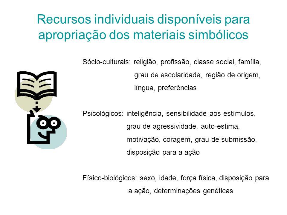 Recursos individuais disponíveis para apropriação dos materiais simbólicos