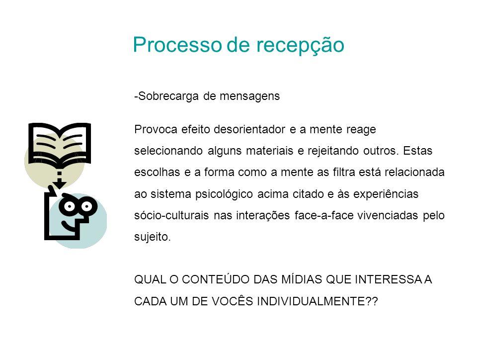 Processo de recepção -Sobrecarga de mensagens