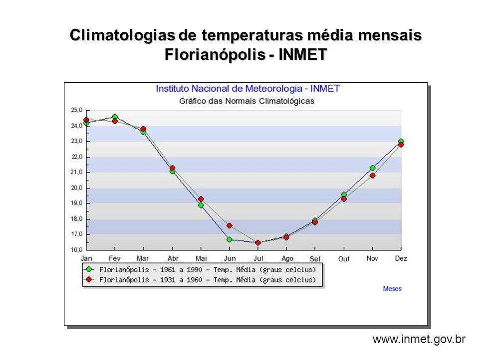 Climatologias de temperaturas média mensais
