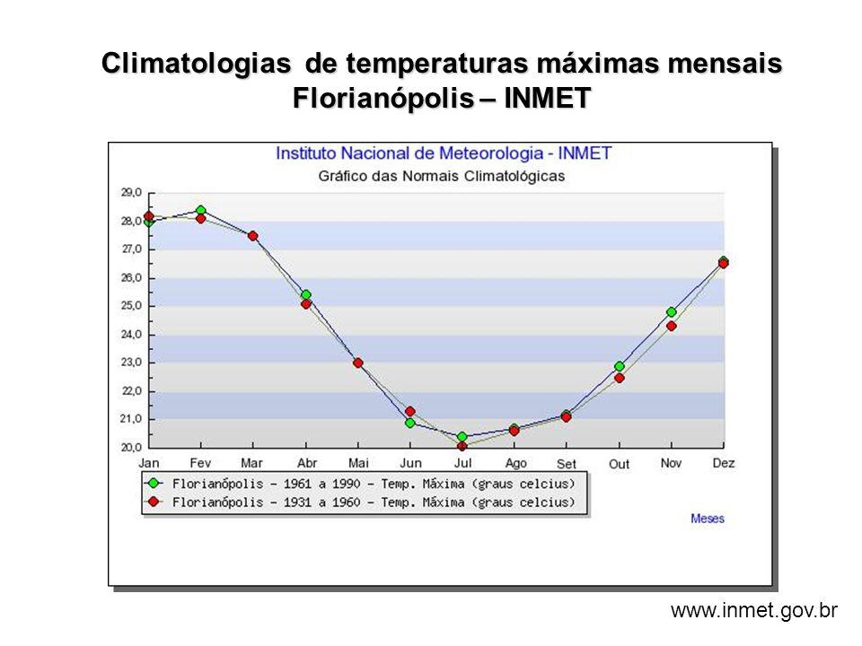 Climatologias de temperaturas máximas mensais