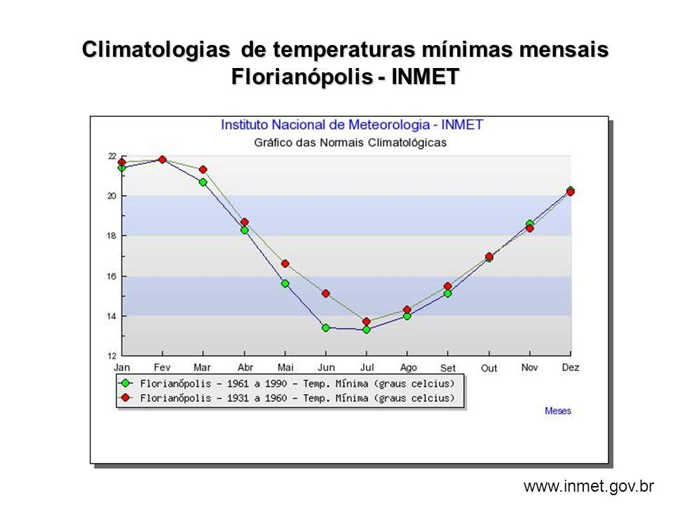 Climatologias de temperaturas mínimas mensais