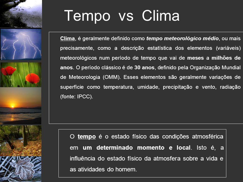 Tempo vs Clima