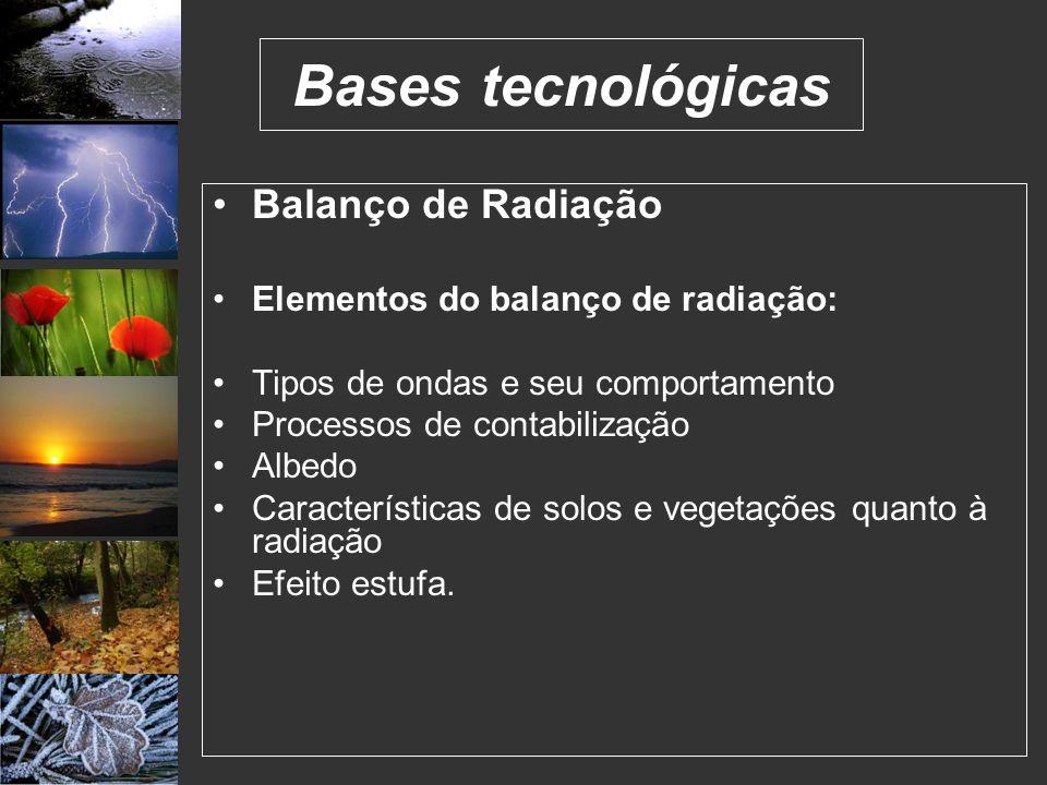 Bases tecnológicas Balanço de Radiação