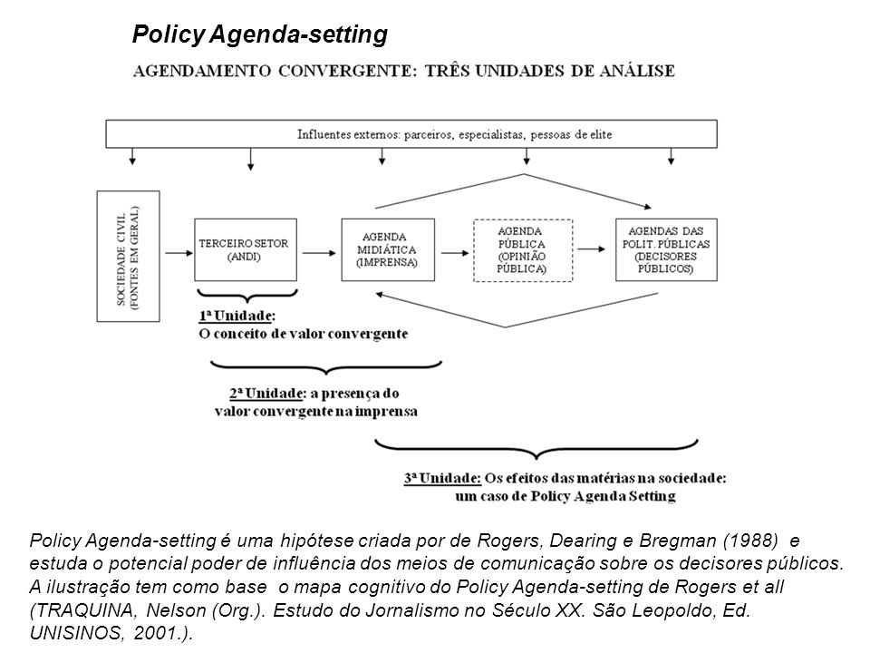 Policy Agenda-setting