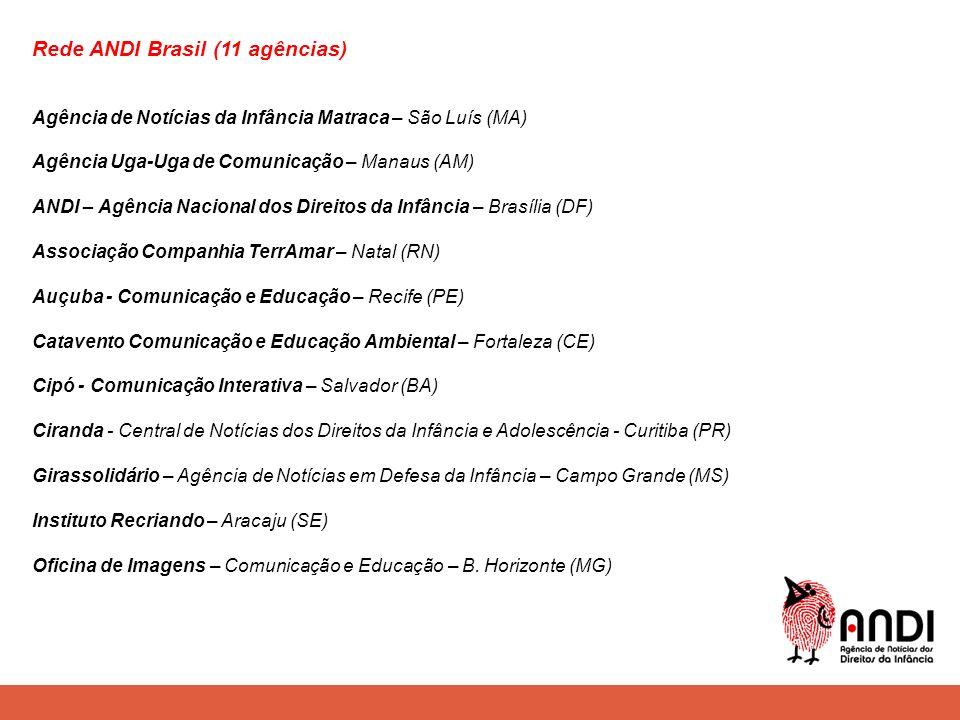 Rede ANDI Brasil (11 agências)