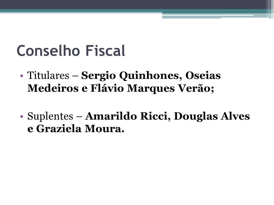 Conselho FiscalTitulares – Sergio Quinhones, Oseias Medeiros e Flávio Marques Verão; Suplentes – Amarildo Ricci, Douglas Alves e Graziela Moura.