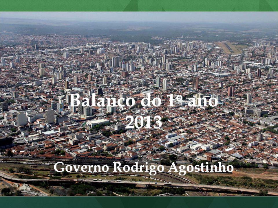 Governo Rodrigo Agostinho