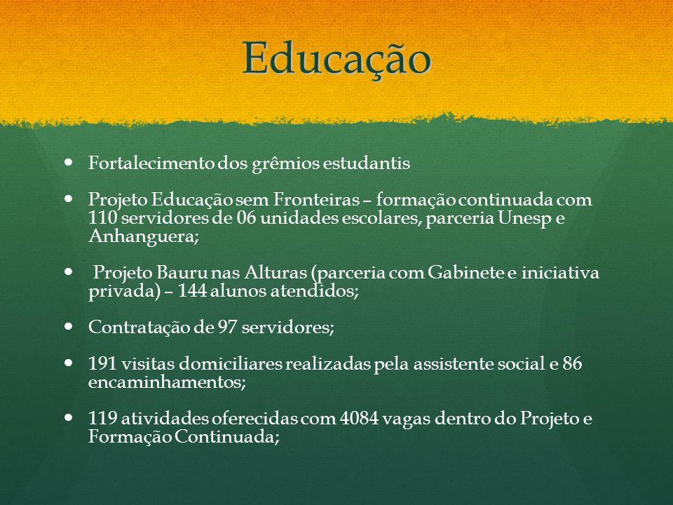 Educação Fortalecimento dos grêmios estudantis