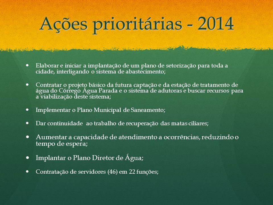 Ações prioritárias - 2014 Elaborar e iniciar a implantação de um plano de setorização para toda a cidade, interligando o sistema de abastecimento;