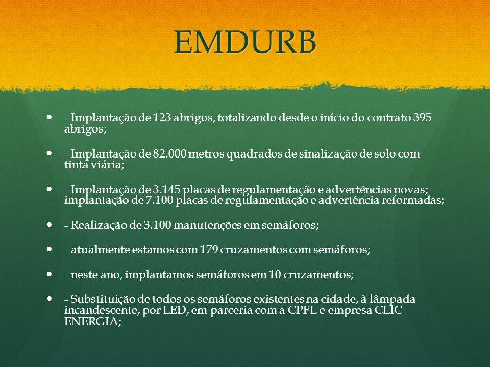 EMDURB - Implantação de 123 abrigos, totalizando desde o início do contrato 395 abrigos;