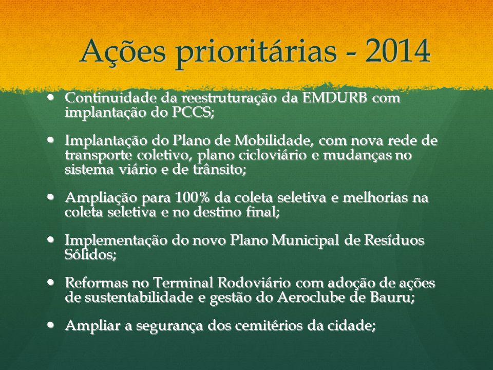 Ações prioritárias - 2014 Continuidade da reestruturação da EMDURB com implantação do PCCS;