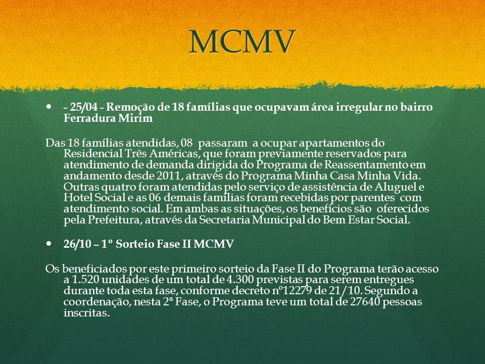 MCMV- 25/04 - Remoção de 18 famílias que ocupavam área irregular no bairro Ferradura Mirim.