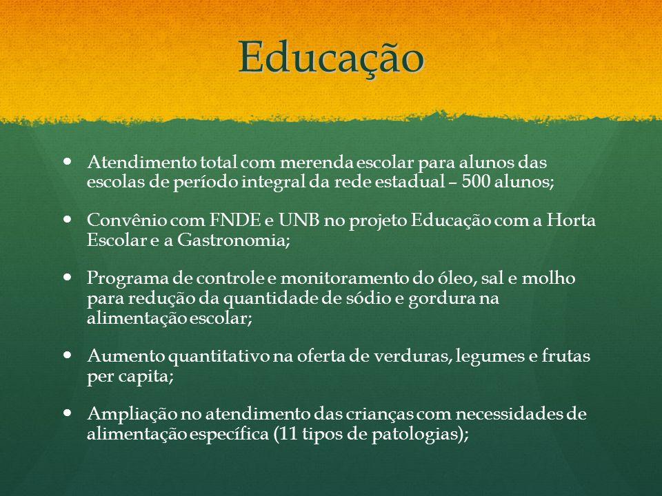 EducaçãoAtendimento total com merenda escolar para alunos das escolas de período integral da rede estadual – 500 alunos;