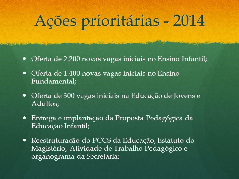 Ações prioritárias - 2014 Oferta de 2.200 novas vagas iniciais no Ensino Infantil; Oferta de 1.400 novas vagas iniciais no Ensino Fundamental;