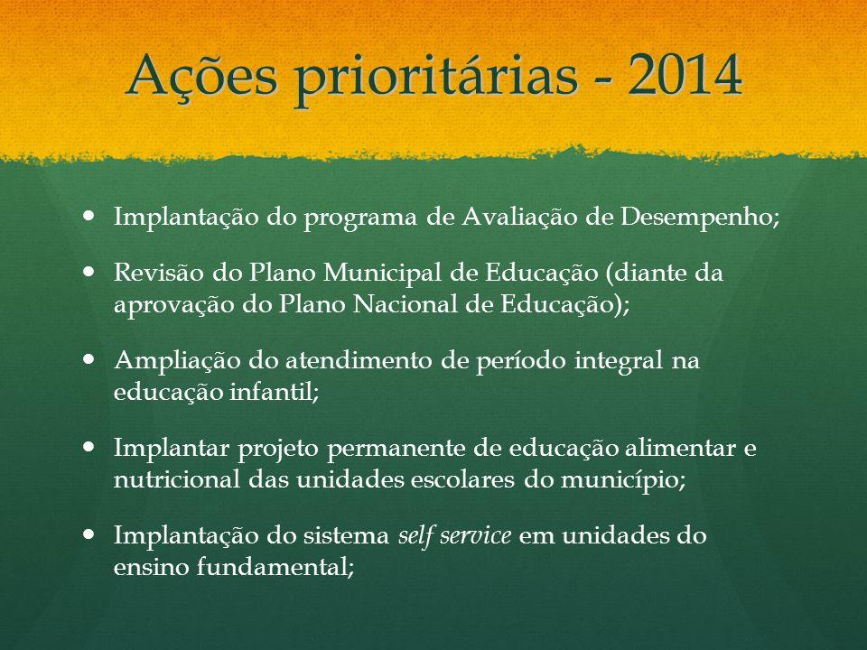 Ações prioritárias - 2014 Implantação do programa de Avaliação de Desempenho;