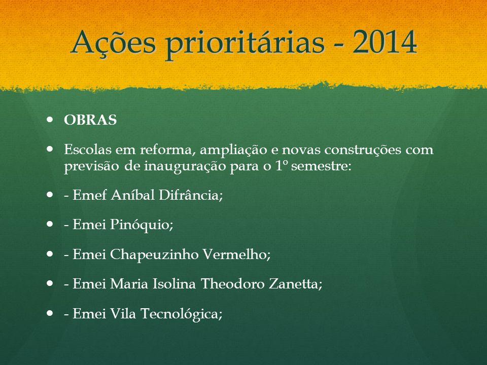 Ações prioritárias - 2014 OBRAS