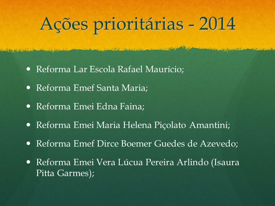 Ações prioritárias - 2014 Reforma Lar Escola Rafael Maurício;