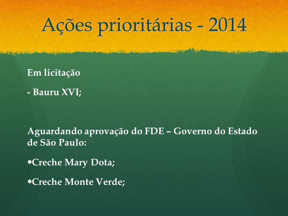 Ações prioritárias - 2014 Em licitação - Bauru XVI;