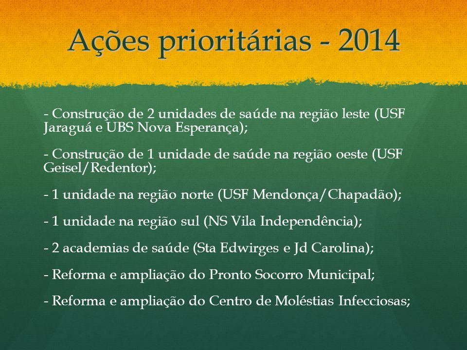 Ações prioritárias - 2014- Construção de 2 unidades de saúde na região leste (USF Jaraguá e UBS Nova Esperança);