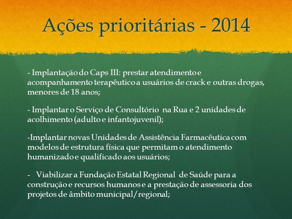 Ações prioritárias - 2014