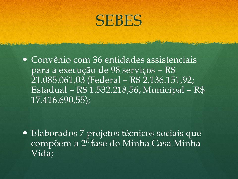 SEBES