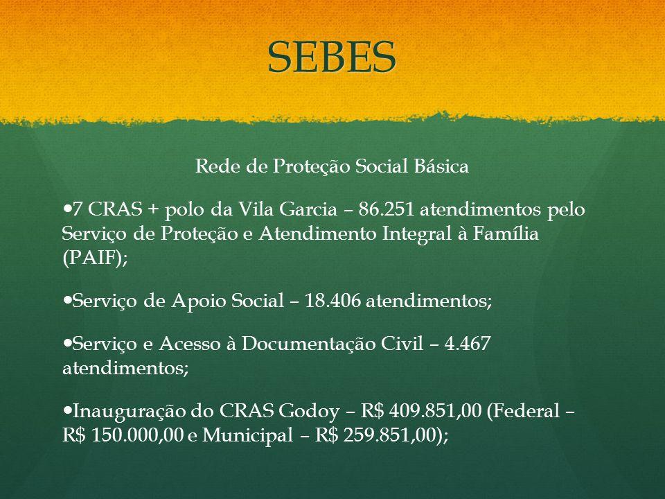 Rede de Proteção Social Básica