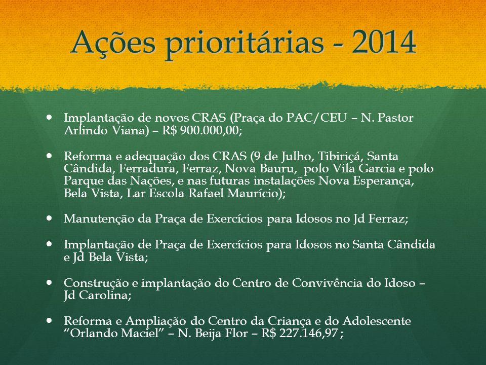Ações prioritárias - 2014 Implantação de novos CRAS (Praça do PAC/CEU – N. Pastor Arlindo Viana) – R$ 900.000,00;