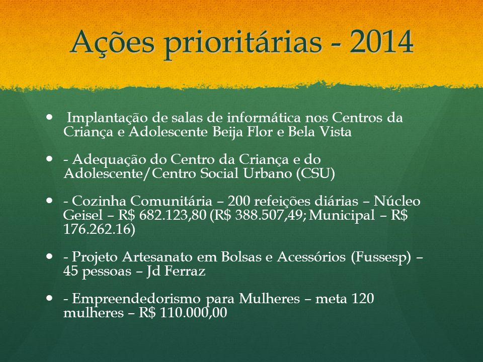 Ações prioritárias - 2014 Implantação de salas de informática nos Centros da Criança e Adolescente Beija Flor e Bela Vista.