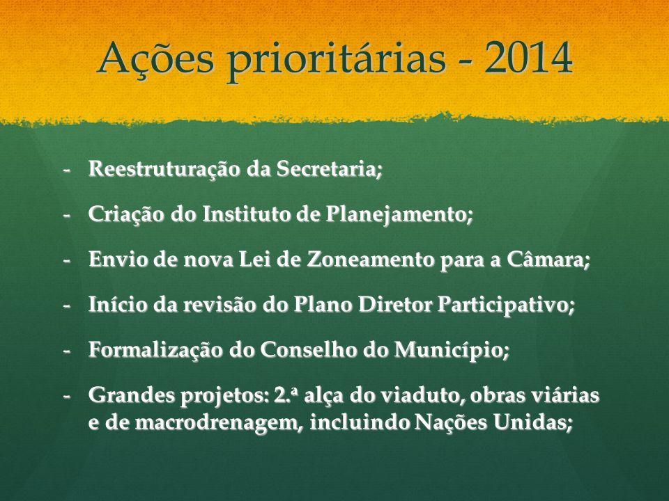 Ações prioritárias - 2014 Reestruturação da Secretaria;